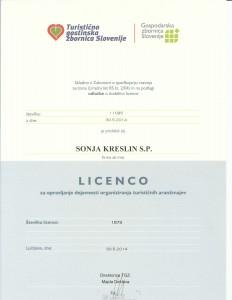 licenca organiziranje
